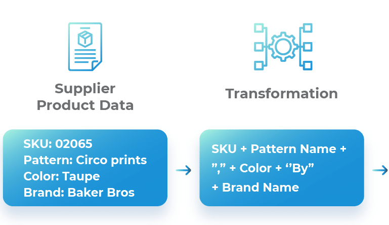 Product name creation transformation