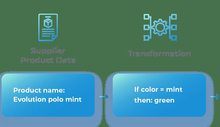 Color option sets